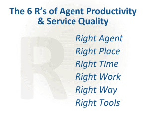 The 6 R's of Agent Productivity & Service Quality: Right Agent, Right Place, Right Time, Right Work, Right Way, Right Tools
