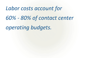 60% - 70% of a contact centers' operating costs are derived from employee labor costs.